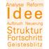 Zukunftskonferenz Ideenmanagement 2012