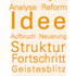 Ideenmanagement: Expertenkreis Technologie & Software